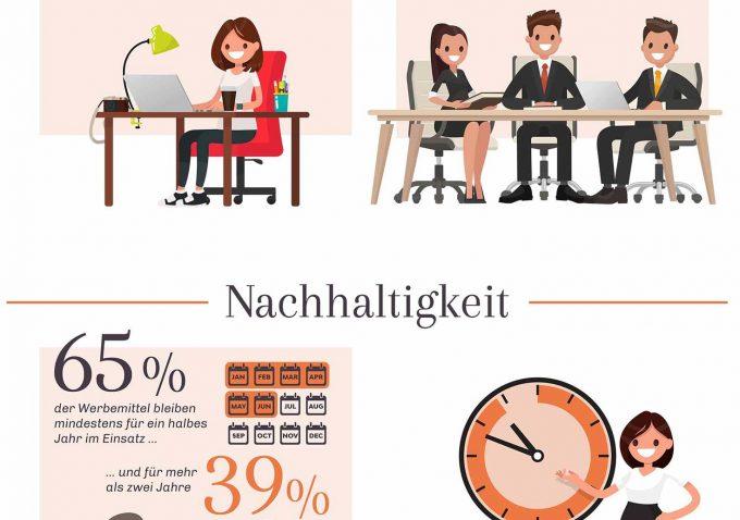 Ausschnitt der Infografik Adler Werbegeschenke