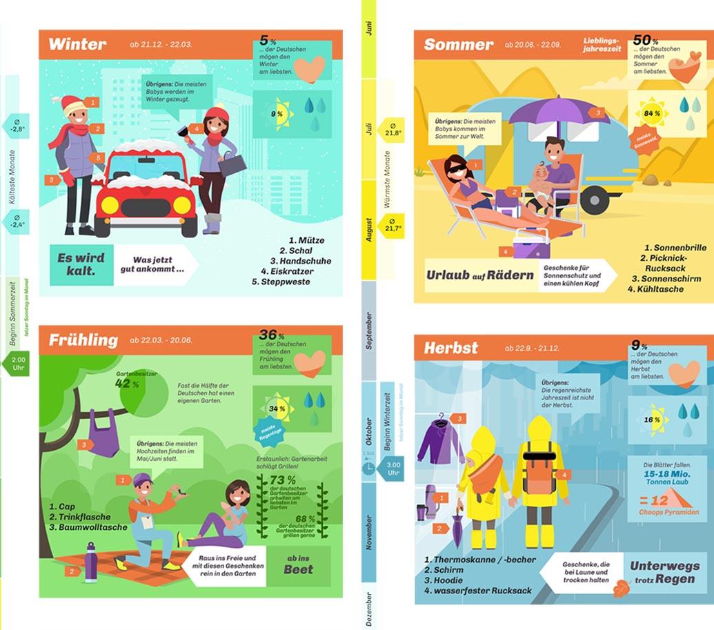 Vorschau: ADLER-Geschenkkalender